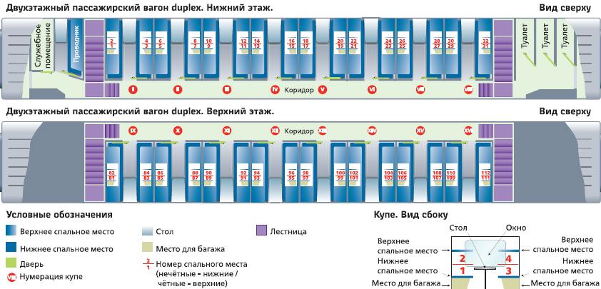 Схема 2-х этажного вагона: